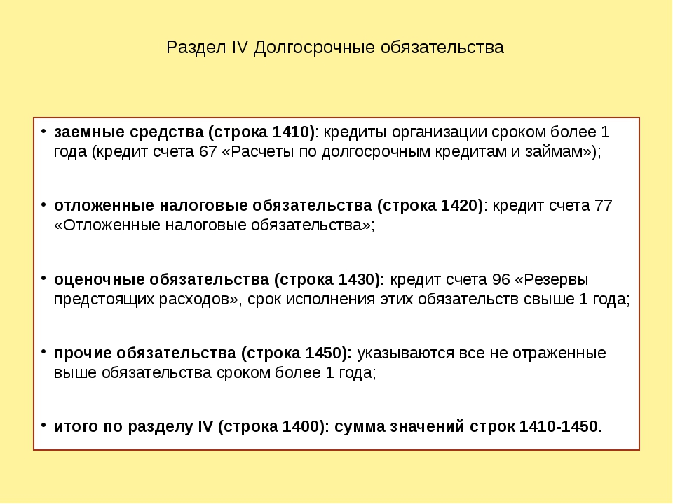 Раздел IV Долгосрочные обязательства заемные средства (строка 1410): кредиты...