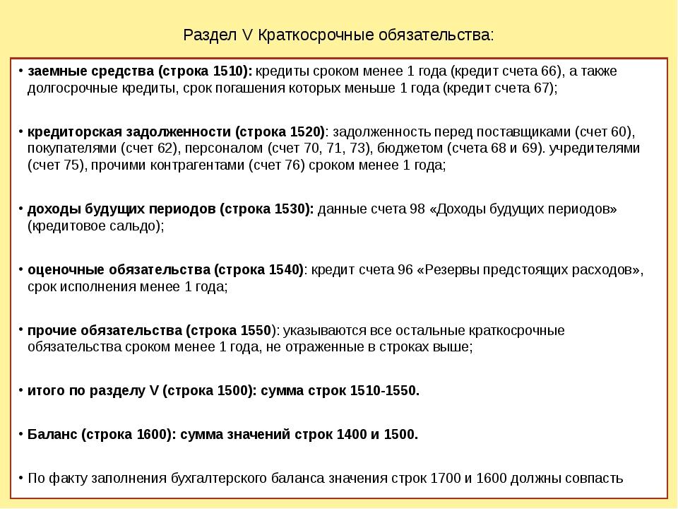 Раздел V Краткосрочные обязательства: заемные средства (строка 1510): кредиты...