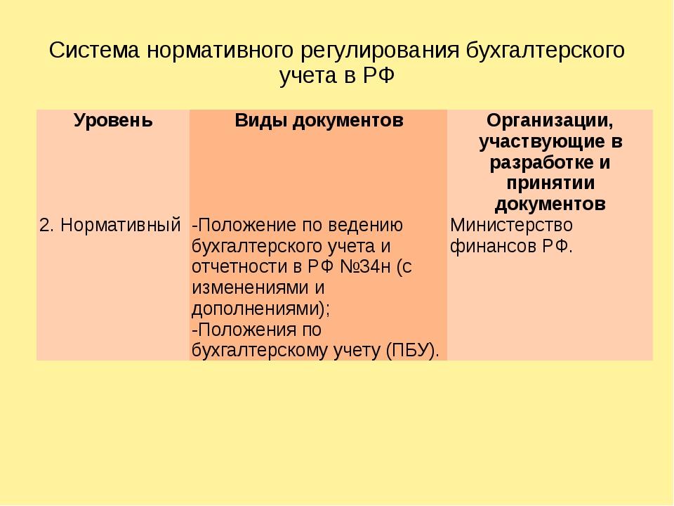 Система нормативного регулирования бухгалтерского учета в РФ Уровень Виды док...