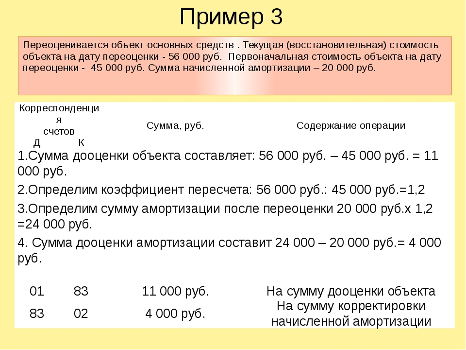 Пример 3 Переоценивается объект основных средств . Текущая (восстановительная...