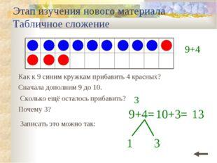 Этап изучения нового материала Табличное сложение Как к 9 синим кружкам приба