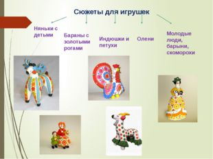 Сюжеты для игрушек Няньки с детьми Бараны с золотыми рогами Индюшки и петухи