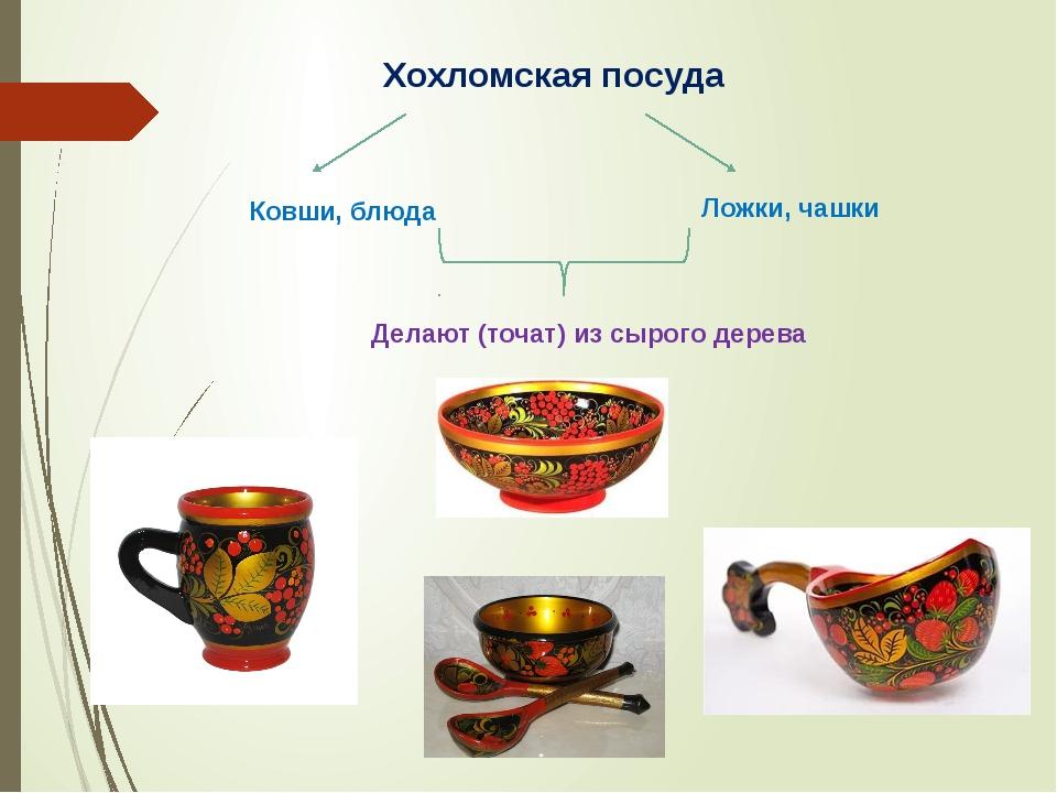Хохломская посуда Ковши, блюда Ложки, чашки Делают (точат) из сырого дерева