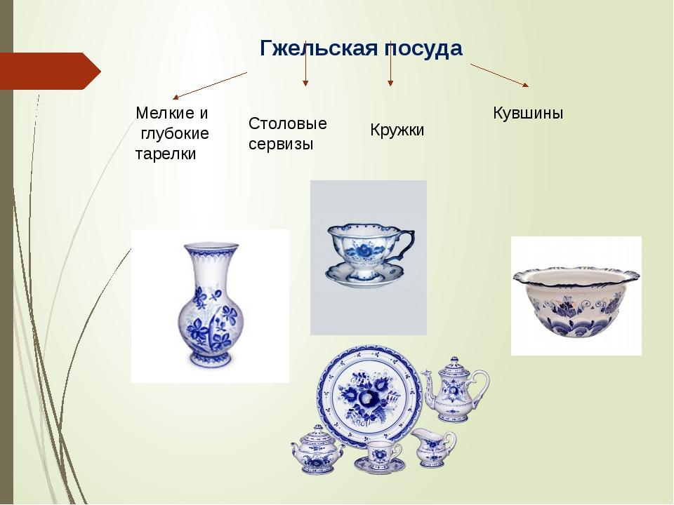Гжельская посуда Мелкие и глубокие тарелки Столовые сервизы Кружки Кувшины