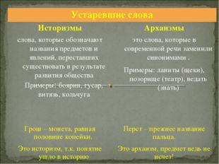 Устаревшие слова ИсторизмыАрхаизмы слова, которые обозначают названия предм