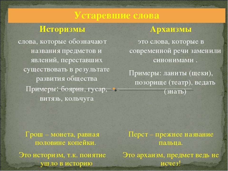Устаревшие слова ИсторизмыАрхаизмы слова, которые обозначают названия предм...