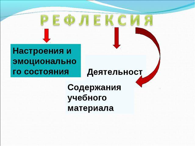 Настроения и эмоционального состояния Деятельности Содержания учебного матери...