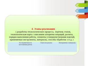 4. Этапы реализации ( разработка технологического процесса, перечень этапов,