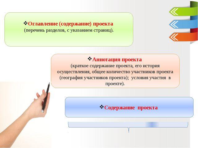 Оглавление (содержание) проекта (перечень разделов, с указанием страниц). Ан...