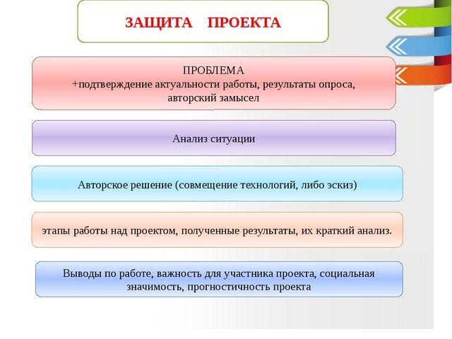 ПРОБЛЕМА +подтверждение актуальности работы, результаты опроса, авторский за...