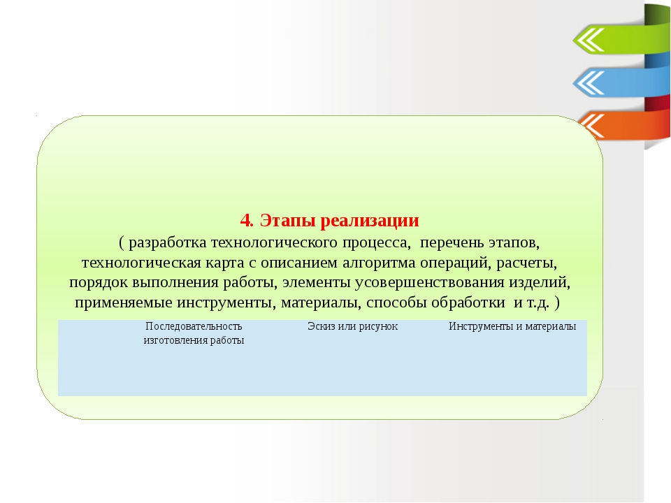4. Этапы реализации ( разработка технологического процесса, перечень этапов,...