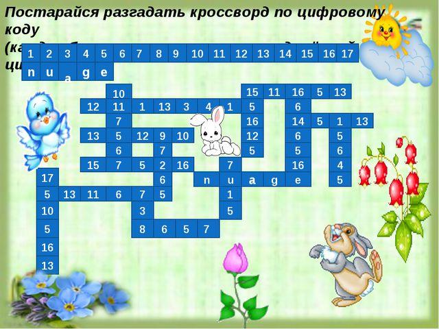 Постарайся разгадать кроссворд по цифровому коду (каждая буквасоответствует о...