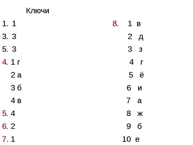 Ключи 1 8. 1 в 3 2 д 3 3 з 4. 1 г 4 г 2 а 5 ё 3 б 6 и 4 в 7 а 5. 4 8 ж 6. 2...