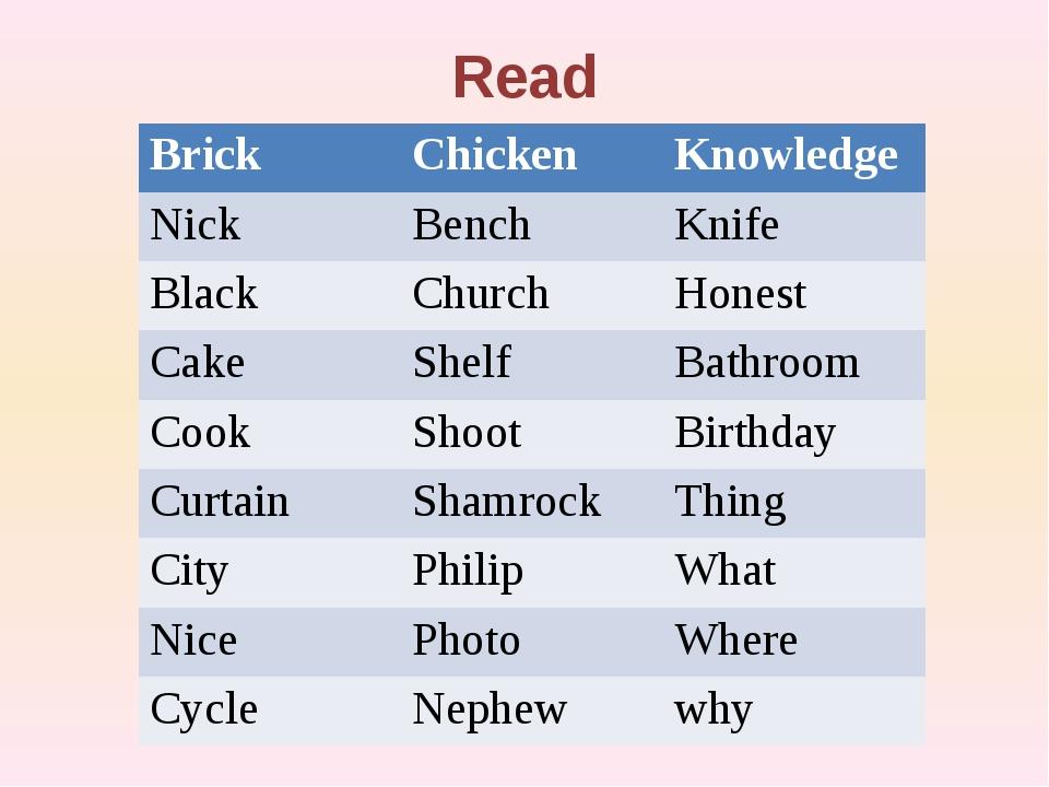 Read Brick Chicken Knowledge Nick Bench Knife Black Church Honest Cake Shelf...