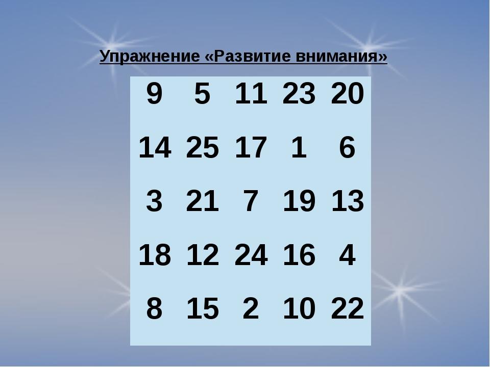 Упражнение «Развитие внимания» 9 5 11 23 20 14 25 17 1 6 3 21 7 19 13 18 12 2...