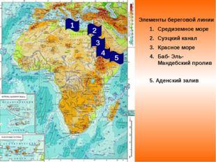 2 3 4 1 5 Элементы береговой линии Средиземное море Суэцкий канал Красное мор