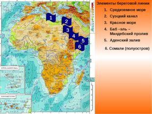 Элементы береговой линии Средиземное море Суэцкий канал Красное море Баб –эль