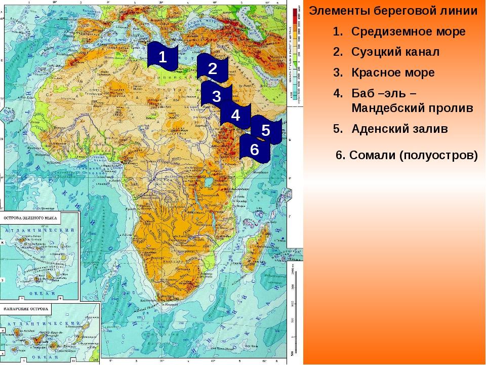 Элементы береговой линии Средиземное море Суэцкий канал Красное море Баб –эль...