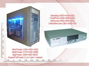 Desktop (533×419×152) FootPrint (406×406×152) SlimLine (406×406×101) UltraSl