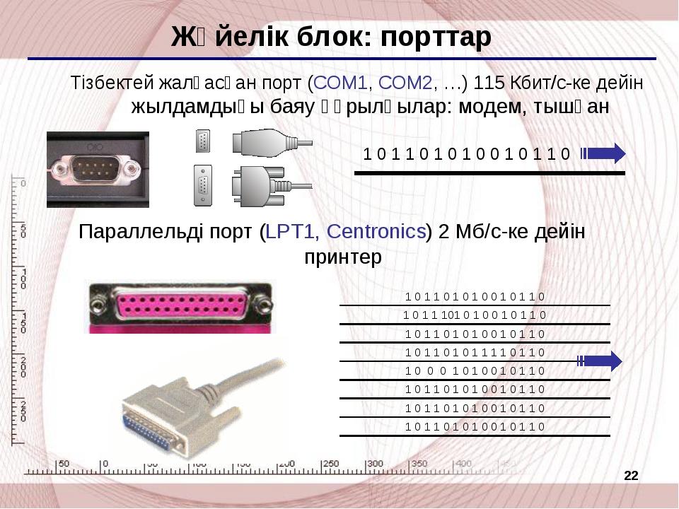 * Жүйелік блок: порттар Тізбектей жалғасқан порт (COM1, COM2, …) 115 Кбит/с-к...