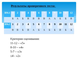 Результаты проверочного теста: Критерии оценивания: 11-12 – «5» 8-10 – «4» 5-