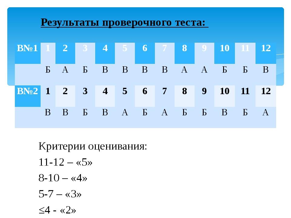 Результаты проверочного теста: Критерии оценивания: 11-12 – «5» 8-10 – «4» 5-...