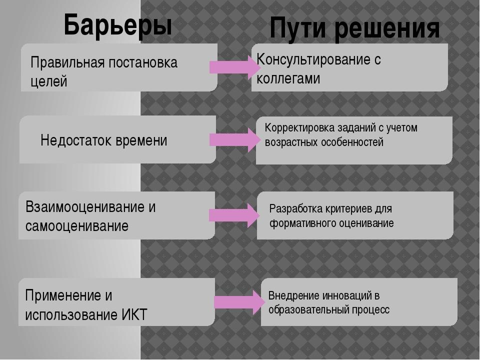 Барьеры Пути решения Правильная постановка целей Недостаток времени Взаимооц...
