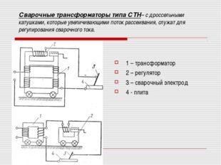 Сварочные трансформаторы типа СТН– с дроссельными катушками, которые увеличив