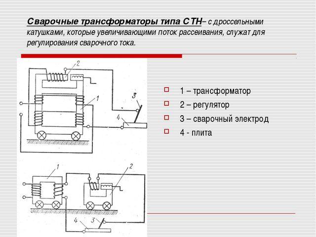 Сварочные трансформаторы типа СТН– с дроссельными катушками, которые увеличив...