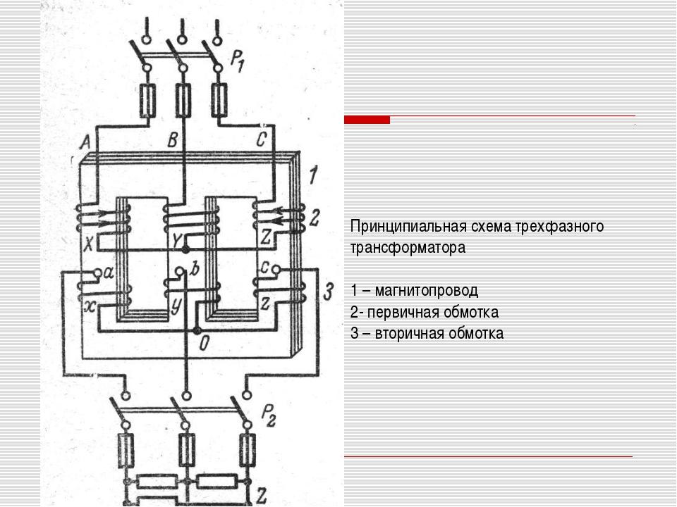Принципиальная схема трехфазного трансформатора 1 – магнитопровод 2- первична...