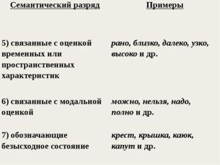 Семантический разряд Примеры 5) связанныес оценкой временных или пространств