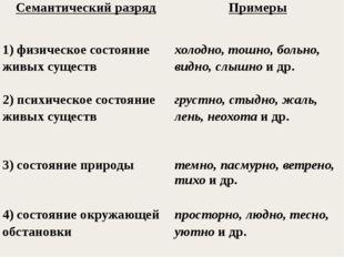 Семантический разряд Примеры 1) физическоесостояние живых существ холодно, т