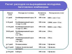 Расчет расходов на выращивание молодняка. Заготовлено комбикорма Возраст гуся