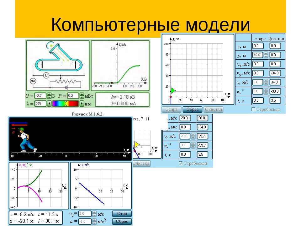 Компьютерные модели