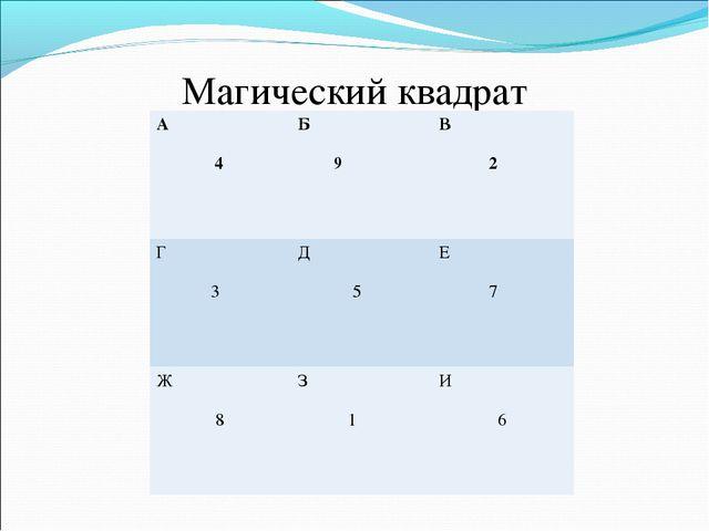 Магический квадрат А 4Б 9В 2 Г 3Д 5Е 7 Ж 8З 1И 6