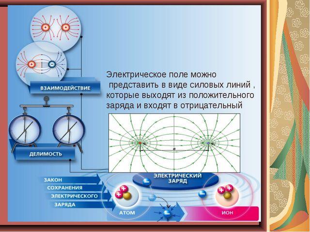 Электрическое поле можно представить в виде силовых линий , которые выходят...
