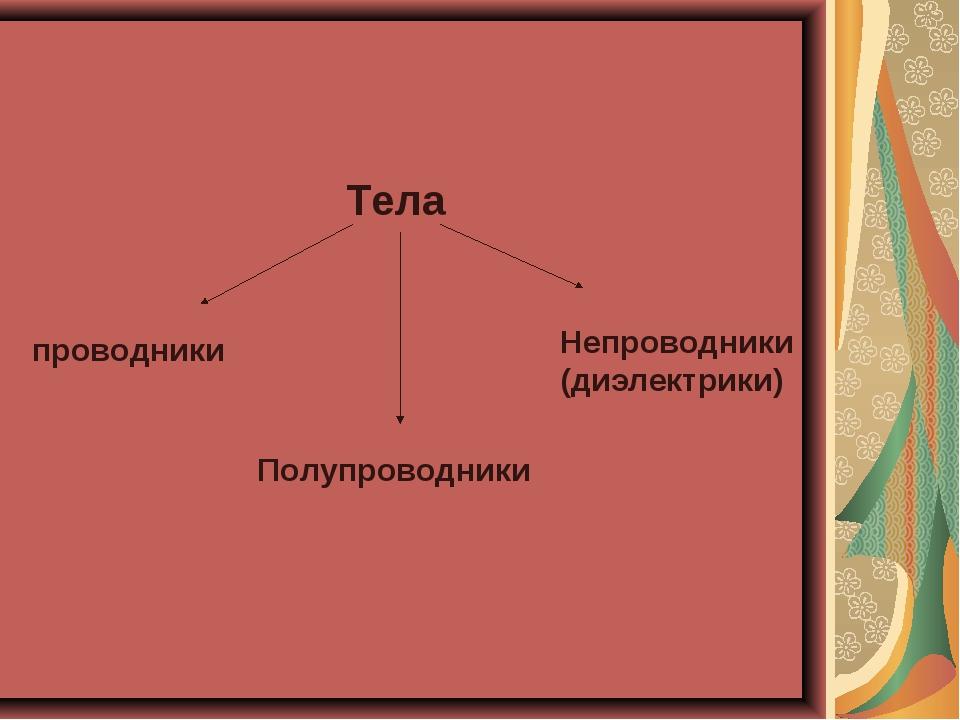 Тела проводники Полупроводники Непроводники (диэлектрики)