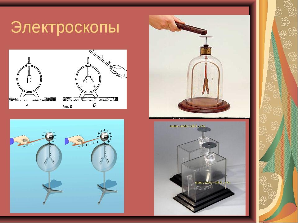 Электроскопы