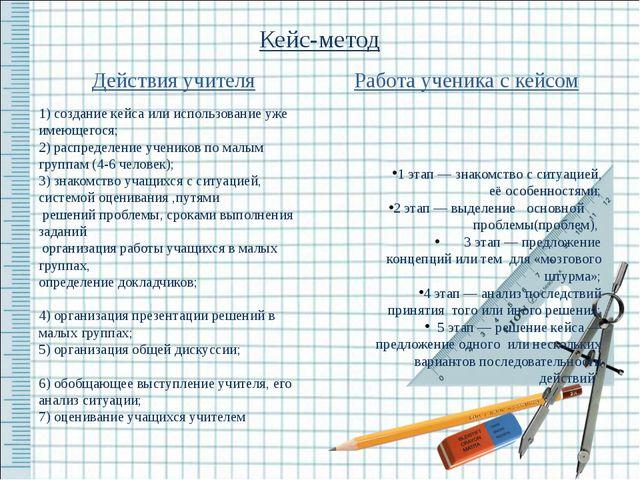 Кейс-метод Действия учителя 1) создание кейса или использование уже имеющегос...