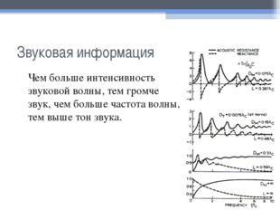 Звуковая информация Чем больше интенсивность звуковой волны, тем громче звук
