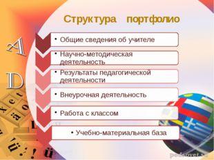 Структура портфолио Учебно-материальная база