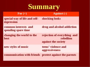 Summary For (+)	 Against (-) special way of life and self-expression 	shockin