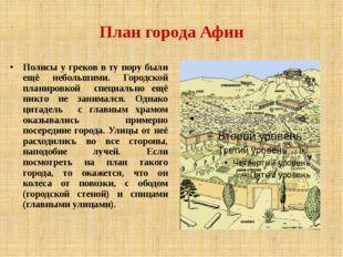 План города Афин Полисы у греков в ту пору были ещё небольшими. Городской пла
