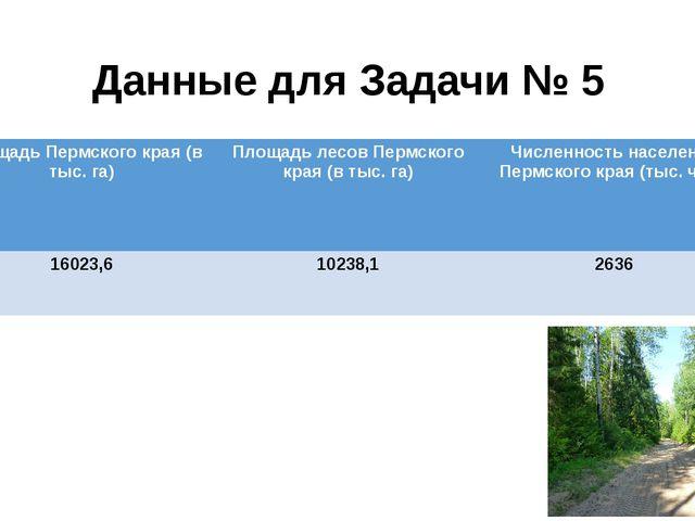 Данные для Задачи № 5 ПлощадьПермского края (в тыс. га) Площадь лесов Пермско...