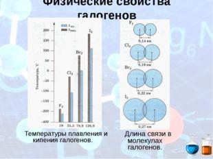 Физические свойства галогенов Температуры плавления и кипения галогенов. Длин