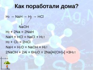 Как поработали дома? Н2 → NaH → Н2 → HCl NaOH H2 + 2Na = 2NaH NaH + HCl = NaC