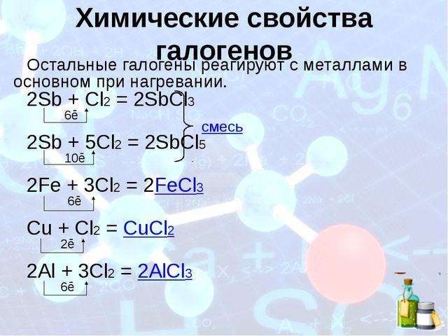 Химические свойства галогенов Остальные галогены реагируют с металлами в осно...