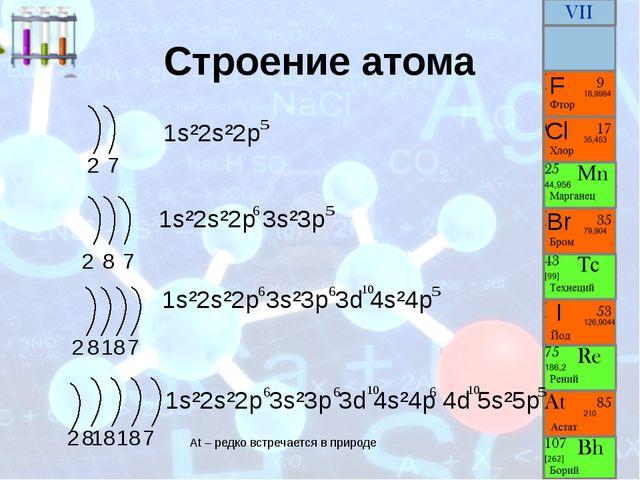 Строение атома At – редко встречается в природе F 2 7 1s²2s²2p Cl 2 8 7 1s²2s...