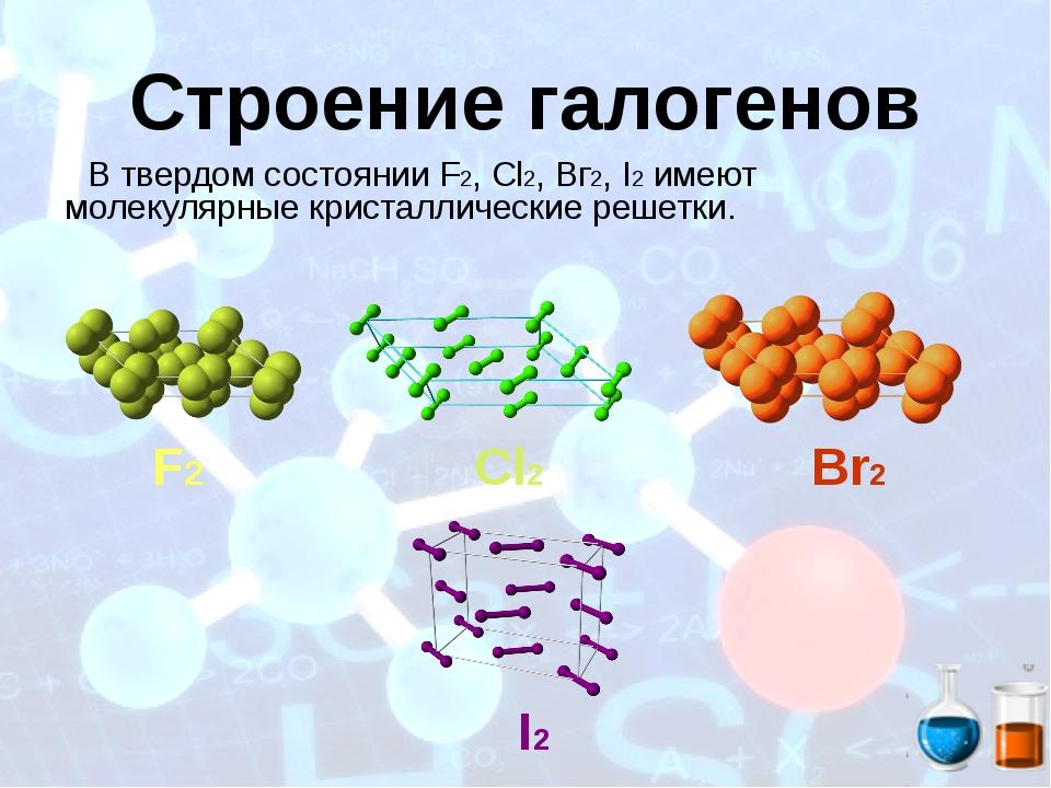 Строение галогенов В твердом состоянии F2, Сl2, Вг2, I2 имеют молекулярные кр...