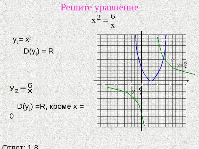 Решите уравнение у1 = х2 D(y1) = R D(y2) =R, кроме х = 0 Ответ: 1,8 * у х 6 3...